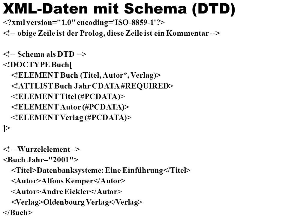 XML-Beispielanfrage {for $p in doc( Stammbaum.xml )//Person[Name = Kain ], $g in doc( Stammbaum.xml )//Person[ @Vater = $p/@Vater and @Mutter = $p/@Mutter] return $g/Name } Kain Abel