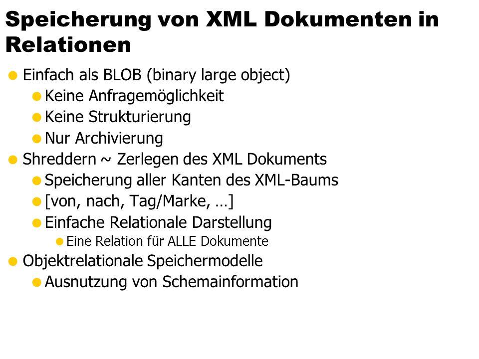 Speicherung von XML Dokumenten in Relationen Einfach als BLOB (binary large object) Keine Anfragemöglichkeit Keine Strukturierung Nur Archivierung Shr