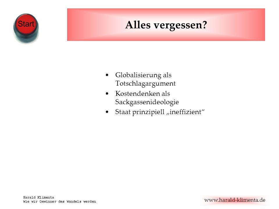 www.harald-klimenta.de Harald Klimenta Wie wir Gewinner des Wandels werden Das leidige Denken im Markt-Staat- Gegensatz Befriedigen [Markt oder Staat] alle Bedürfnisse optimal.
