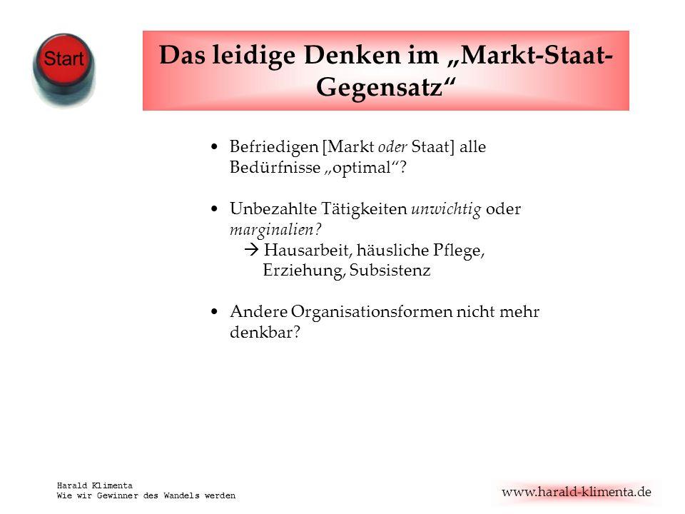 www.harald-klimenta.de Harald Klimenta Wie wir Gewinner des Wandels werden Unternehmungen jenseits üblicher Denkmuster Selbsthilfeunternehmen: > 100.000 Gruppen, 3 Mio.