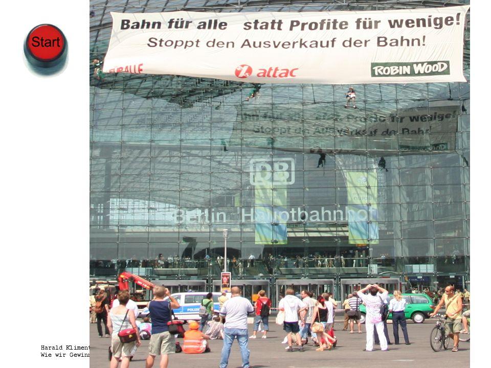 www.harald-klimenta.de Harald Klimenta Wie wir Gewinner des Wandels werden Wie wir Gewinner des Wandels werden: Lichtblicke 1.CampAct.