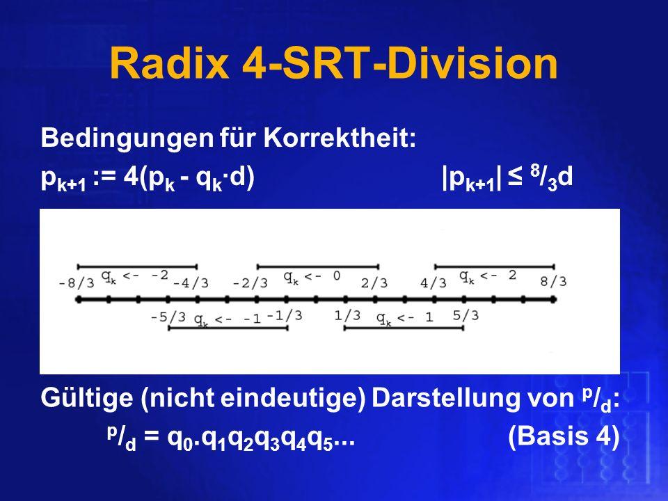 Radix 4-SRT-Division Bedingungen für Korrektheit: p k+1 := 4(p k - q k d)|p k+1 | 8 / 3 d Gültige (nicht eindeutige) Darstellung von p / d : p / d = q