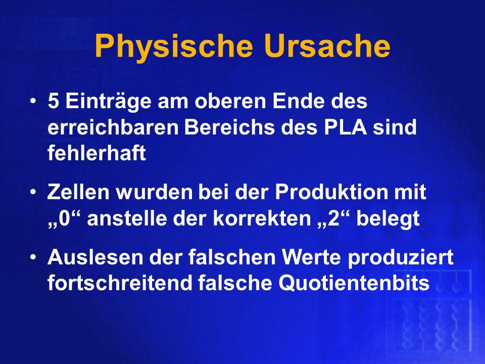 Physische Ursache 5 Einträge am oberen Ende des erreichbaren Bereichs des PLA sind fehlerhaft Zellen wurden bei der Produktion mit 0 anstelle der korr