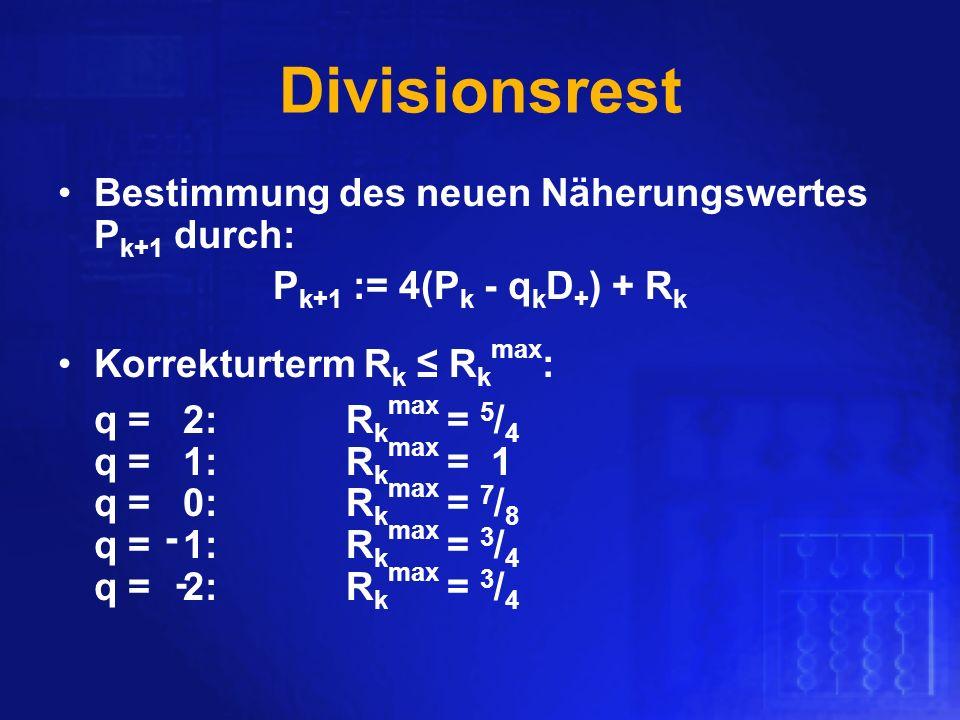 Bestimmung des neuen Näherungswertes P k+1 durch: P k+1 := 4(P k - q k D + ) + R k Korrekturterm R k R k max : q = 2:R k max = 5 / 4 q = 1:R k max = 1