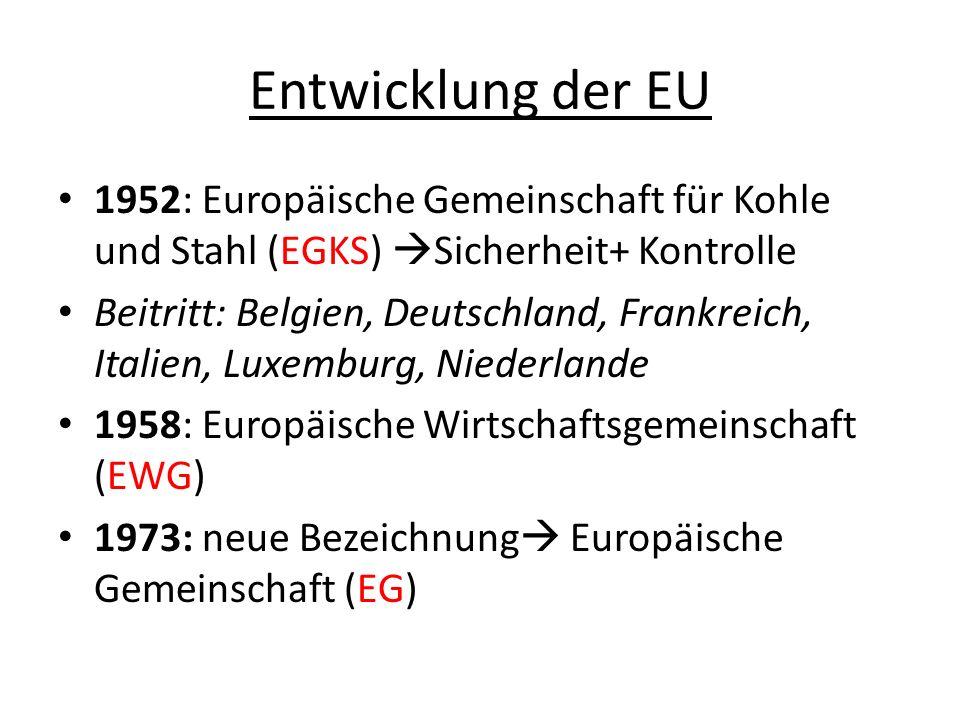 1981: Norderweiterung (Dänemark, Großbritannien, Irland) + Süderweiterung (Griechenland) 1985: Schengener Abkommen Dunkelblau: Staaten des Schengener Abkommens Vollanwenderstaaten Hellblau: Nicht-EU-Schengenmitglieder (IS+N+CH+FL)ISNCHFL Ocker: Zukünftige Mitglieder (RO+BG+CY)ROBGCY Grün: Kooperierende Staaten (GB+IRL)GBIRL Entwicklung der EU