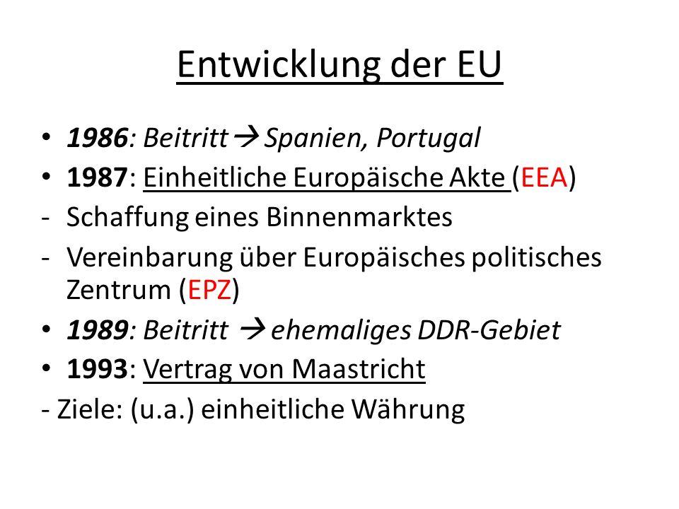 1993: neue Bezeichnung Europäische Union (EU) 1995: Beitritt Finnland, Österreich, Schweden 1999: Vertrag von Amsterdam -Rechte des Parlaments 2002: neue Währung (Euro) Entwicklung der EU