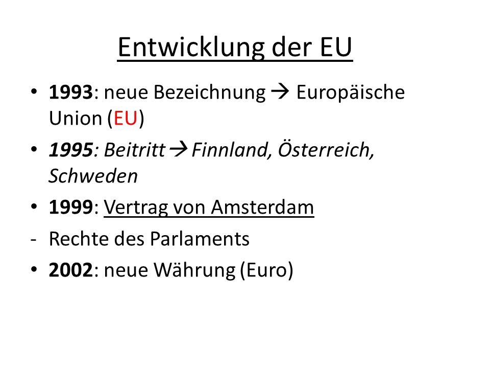 2003: Vertrag von Nizza -Neue Regel: qualifizierte Mehrheit statt Einstimmigkeit -Grundrechts- Charta 2004: Osterweiterung (Estland, Lettland, Litauen, Malta, Polen, Tschechien, Slowakei, Slowenien, Ungarn, Zypern) 2007: Bulgarien, Rumänien