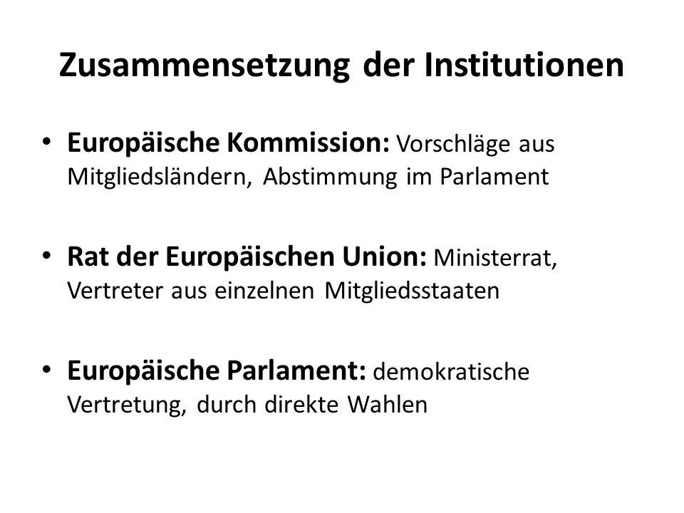 Demokratiedefizit Executive: – Europäische Kommission Nicht direkt gewählt Gesetzgebung: – Rat der Europäischen Union + Europäisches Parlament Hauptentscheidungsorgane: – Rat der Europäischen Union Nicht direkt gewählt