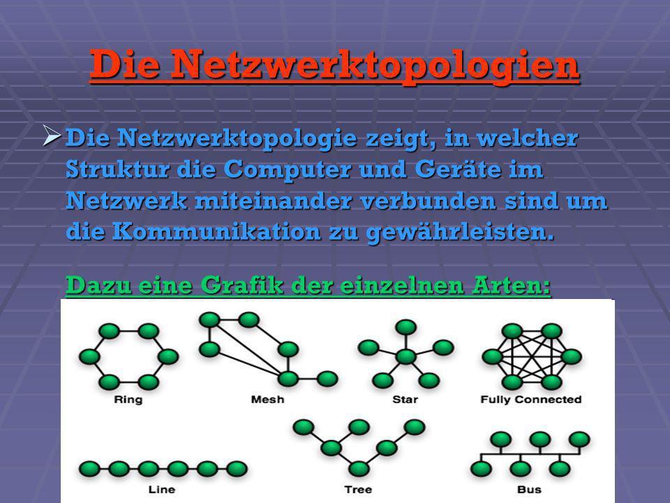 Die Netzwerktopologien Die Netzwerktopologie zeigt, in welcher Struktur die Computer und Geräte im Netzwerk miteinander verbunden sind um die Kommunik