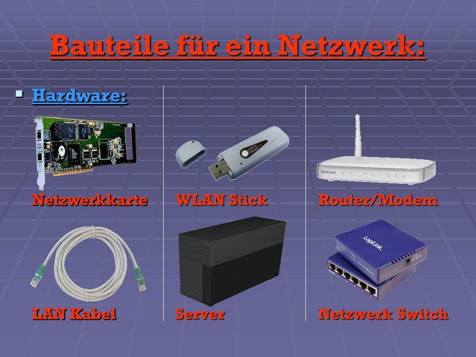 Bauteile für ein Netzwerk: Hardware: Hardware:Netzwerkkarte LAN Kabel WLAN StickRouter/Modem ServerNetzwerk Switch Hardware: Hardware:Netzwerkkarte LA