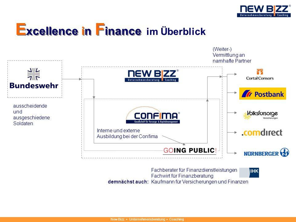 New Bizz Unternehmensberatung Coaching ausscheidende und ausgeschiedene Soldaten Interne und externe Ausbildung bei der Confima (Weiter-) Vermittlung