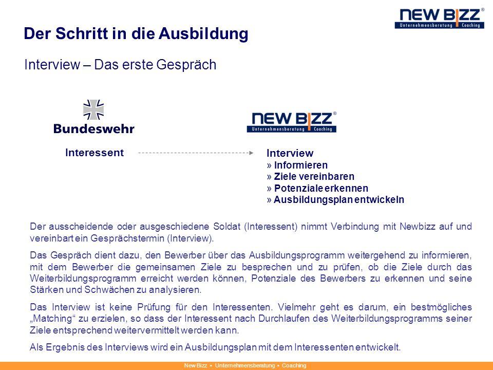 New Bizz Unternehmensberatung Coaching Der Schritt in die Ausbildung Interview – Das erste Gespräch Interessent Interview » Informieren » Ziele verein