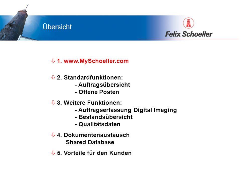 ò 1. www.MySchoeller.com ò 2. Standardfunktionen: - Auftragsübersicht - Offene Posten ò 3. Weitere Funktionen: - Auftragserfassung Digital Imaging - B