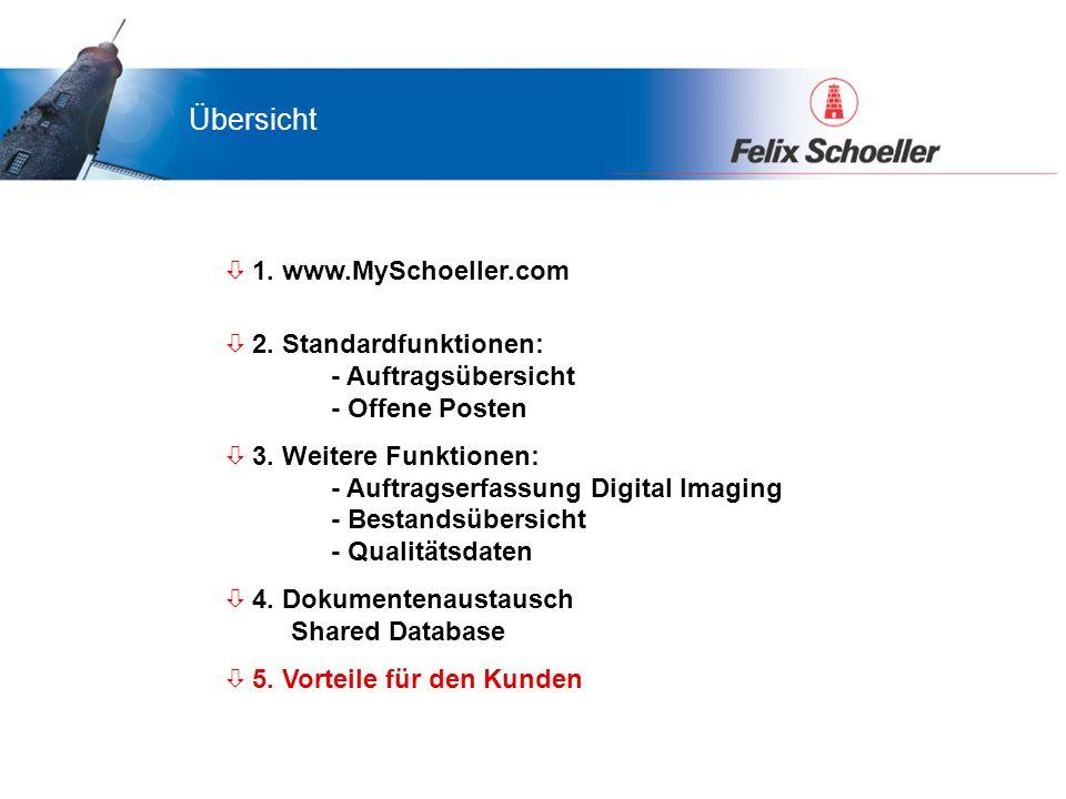 Überblick / Einführung Übersicht ò 1. www.MySchoeller.com ò 2. Standardfunktionen: - Auftragsübersicht - Offene Posten ò 3. Weitere Funktionen: - Auft