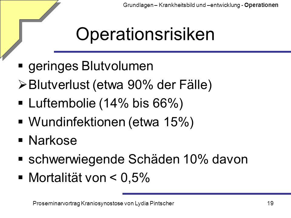 Proseminarvortrag Kraniosynostose von Lydia Pintscher19 Operationsrisiken geringes Blutvolumen Blutverlust (etwa 90% der Fälle) Luftembolie (14% bis 6
