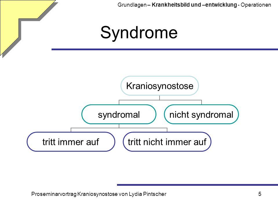 Proseminarvortrag Kraniosynostose von Lydia Pintscher5 Syndrome Kraniosynostose syndromal tritt immer auf tritt nicht immer auf nicht syndromal Grundl