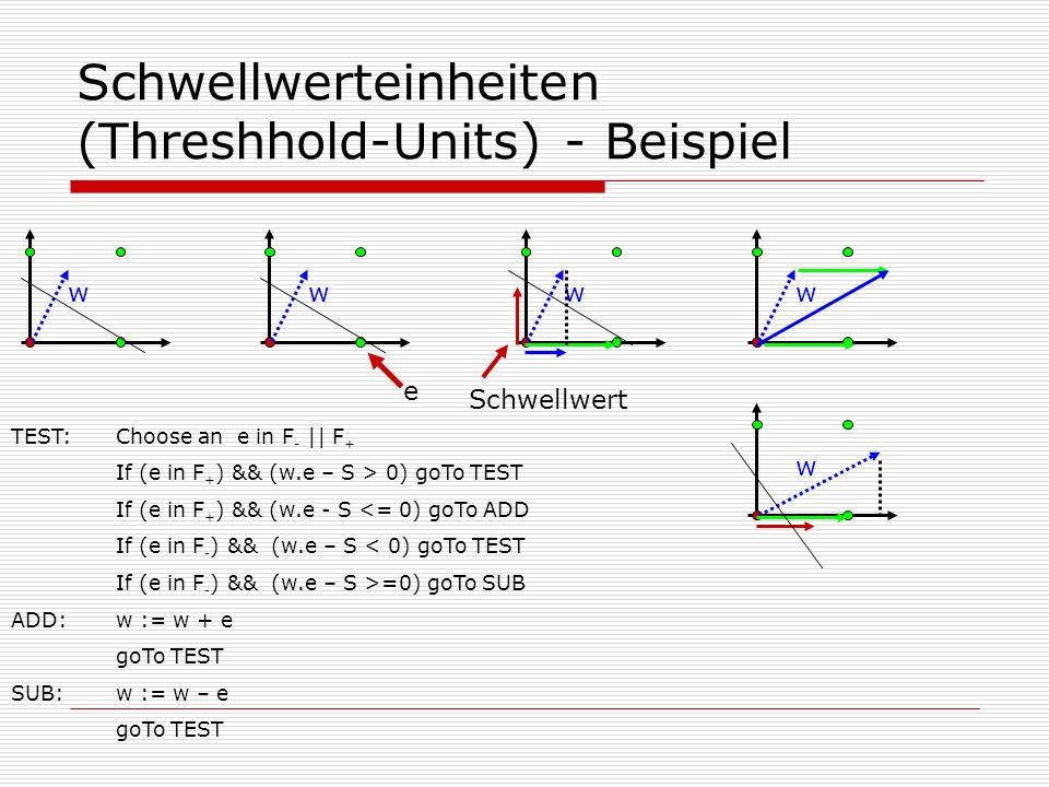 Schwellwerteinheiten (Threshhold-Units) - Beispiel TEST:Choose an e in F - || F + If (e in F + ) && (w.e – S > 0) goTo TEST If (e in F + ) && (w.e - S <= 0) goTo ADD If (e in F - ) && (w.e – S < 0) goTo TEST If (e in F - ) && (w.e – S >=0) goTo SUB ADD:w := w + e goTo TEST SUB: w := w – e goTo TEST ww e w Schwellwert w w