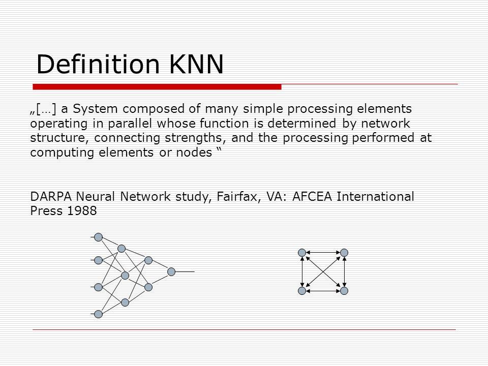 Vorbild aus der Biologie Biologisches NeuronKünstliches Neuron