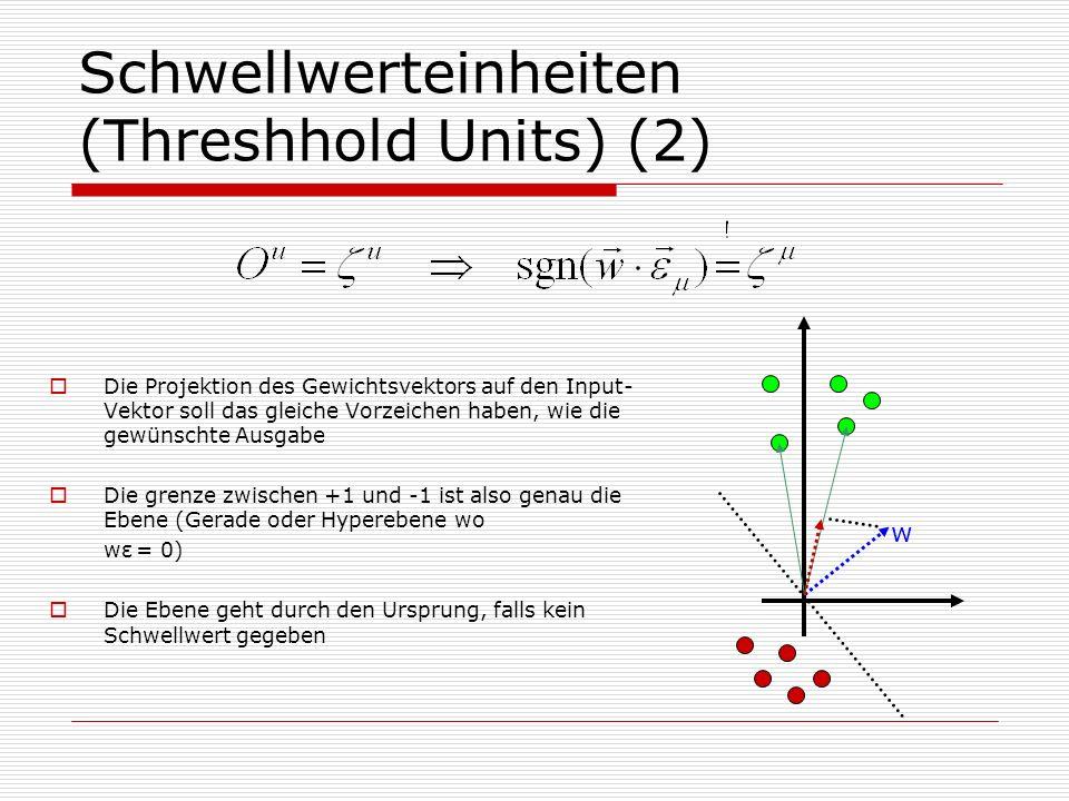 Schwellwerteinheiten (Threshhold Units) (2) Die Projektion des Gewichtsvektors auf den Input- Vektor soll das gleiche Vorzeichen haben, wie die gewünschte Ausgabe Die grenze zwischen +1 und -1 ist also genau die Ebene (Gerade oder Hyperebene wo wε = 0) Die Ebene geht durch den Ursprung, falls kein Schwellwert gegeben w