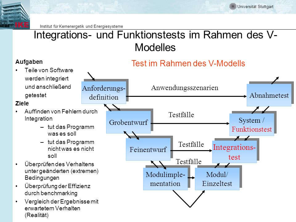 Universität Stuttgart Institut für Kernenergetik und Energiesysteme Integrations- und Funktionstests im Rahmen des V- Modelles Aufgaben Teile von Soft
