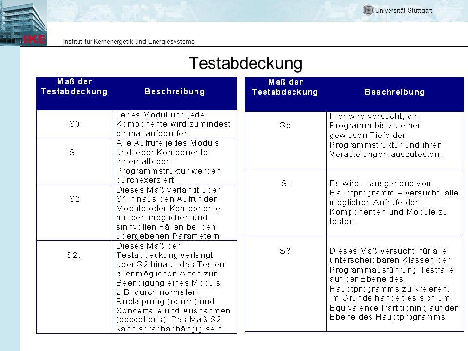 Universität Stuttgart Institut für Kernenergetik und Energiesysteme Funktionstests Ziel des Funktionstests ist es, festzustellen, ob das Software-Produkt alle in der Produkt-Definition festgelegten funktionalen Anforderungen erfüllt.