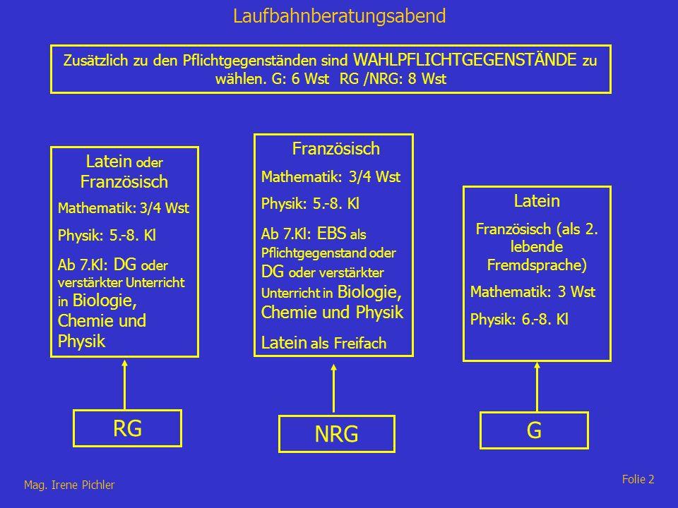 Laufbahnberatungsabend Mag. Irene Pichler Folie 2 NRG Französisch Mathematik: 3/4 Wst Physik: 5.-8. Kl Ab 7.Kl: EBS als Pflichtgegenstand oder DG oder