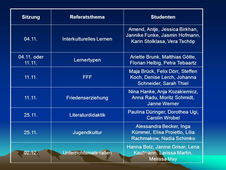 SitzungReferatsthemaStudenten 04.11.Interkulturelles Lernen Amend, Antje, Jessica Birkhan, Jannike Funke, Jasmin Hofmann, Karin Stolklasa, Vera Tschöp