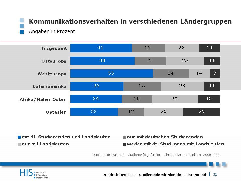 32 Dr. Ulrich Heublein Studierende mit Migrationshintergrund Kommunikationsverhalten in verschiedenen Ländergruppen Angaben in Prozent Quelle: HIS-Stu