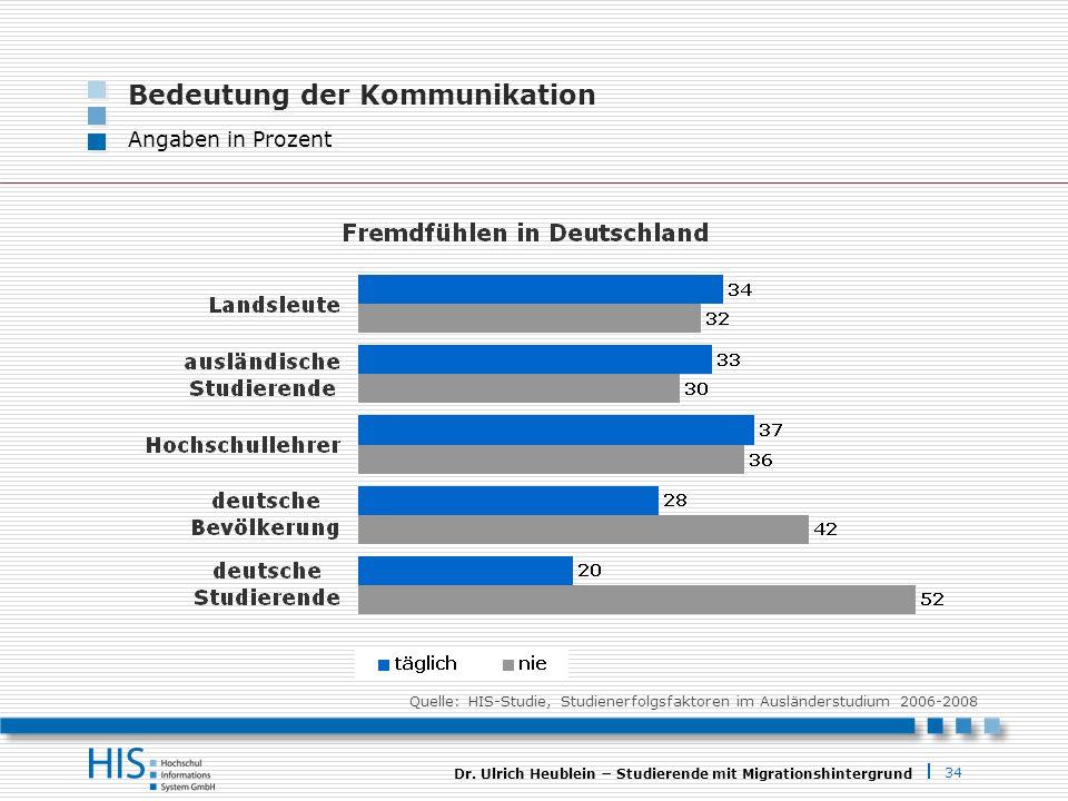 34 Dr. Ulrich Heublein Studierende mit Migrationshintergrund Bedeutung der Kommunikation Angaben in Prozent Quelle: HIS-Studie, Studienerfolgsfaktoren