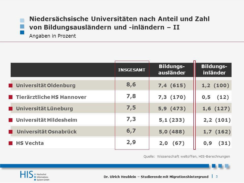 5 Dr. Ulrich Heublein Studierende mit Migrationshintergrund Niedersächsische Universitäten nach Anteil und Zahl von Bildungsausländern und -inländern