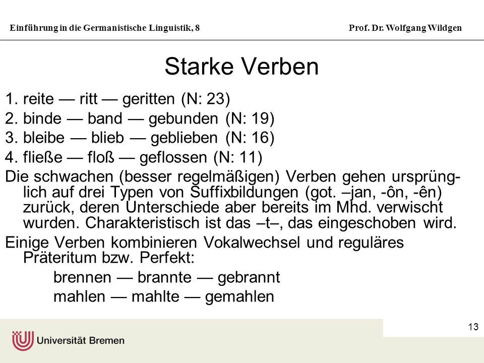 Einführung in die Germanistische Linguistik, 8Prof. Dr. Wolfgang Wildgen 13 Starke Verben 1.reite ritt geritten (N: 23) 2.binde band gebunden (N: 19)