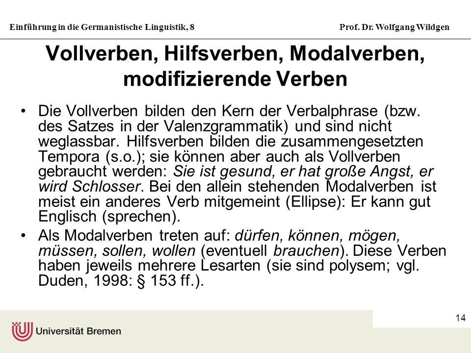 Einführung in die Germanistische Linguistik, 8Prof. Dr. Wolfgang Wildgen 14 Vollverben, Hilfsverben, Modalverben, modifizierende Verben Die Vollverben