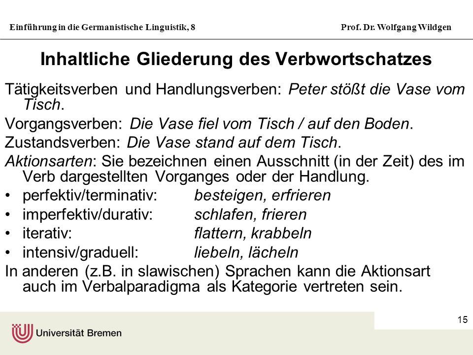 Einführung in die Germanistische Linguistik, 8Prof. Dr. Wolfgang Wildgen 15 Inhaltliche Gliederung des Verbwortschatzes Tätigkeitsverben und Handlungs