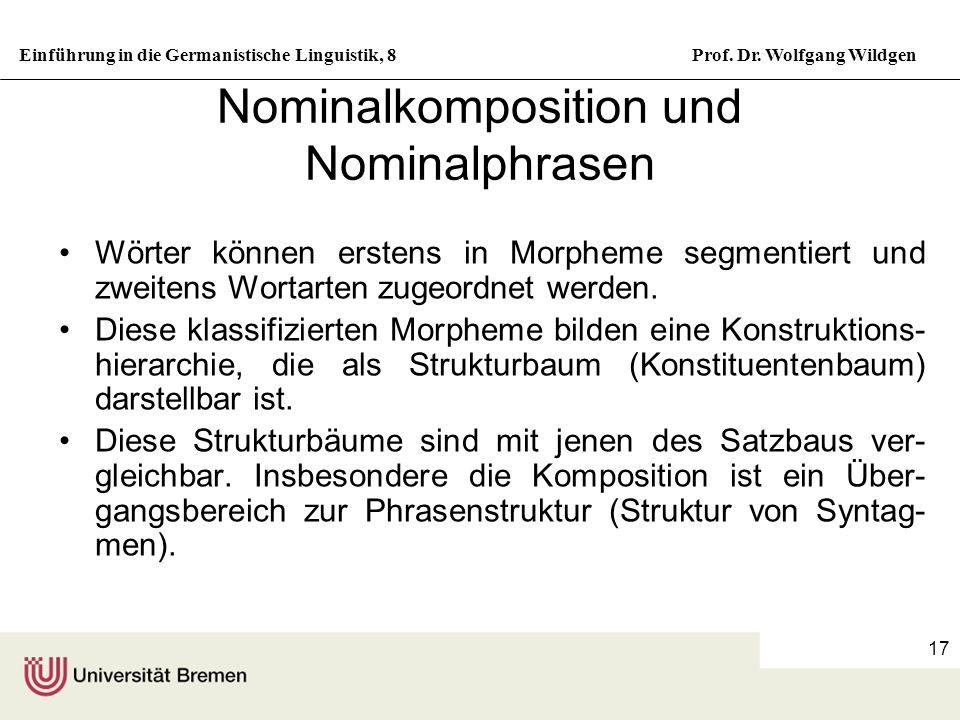 Einführung in die Germanistische Linguistik, 8Prof. Dr. Wolfgang Wildgen 17 Nominalkomposition und Nominalphrasen Wörter können erstens in Morpheme se