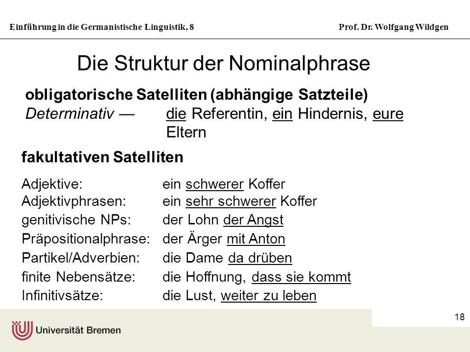Einführung in die Germanistische Linguistik, 8Prof. Dr. Wolfgang Wildgen 18 Die Struktur der Nominalphrase obligatorische Satelliten (abhängige Satzte