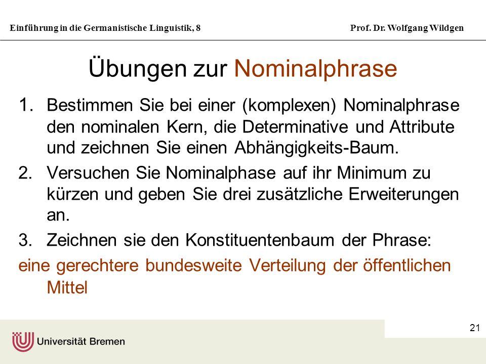 Einführung in die Germanistische Linguistik, 8Prof. Dr. Wolfgang Wildgen 21 Übungen zur Nominalphrase 1. Bestimmen Sie bei einer (komplexen) Nominalph