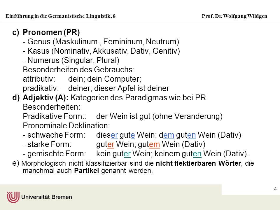 Einführung in die Germanistische Linguistik, 8Prof. Dr. Wolfgang Wildgen 4 c)Pronomen (PR) - Genus (Maskulinum., Femininum, Neutrum) - Kasus (Nominati