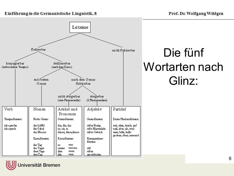 Einführung in die Germanistische Linguistik, 8Prof. Dr. Wolfgang Wildgen 6 Die fünf Wortarten nach Glinz: