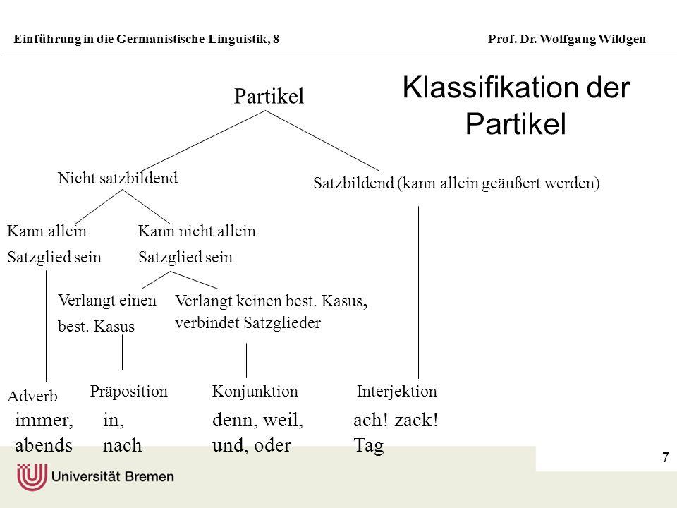Einführung in die Germanistische Linguistik, 8Prof. Dr. Wolfgang Wildgen 7 Klassifikation der Partikel Partikel Kann allein Satzglied sein Satzbildend