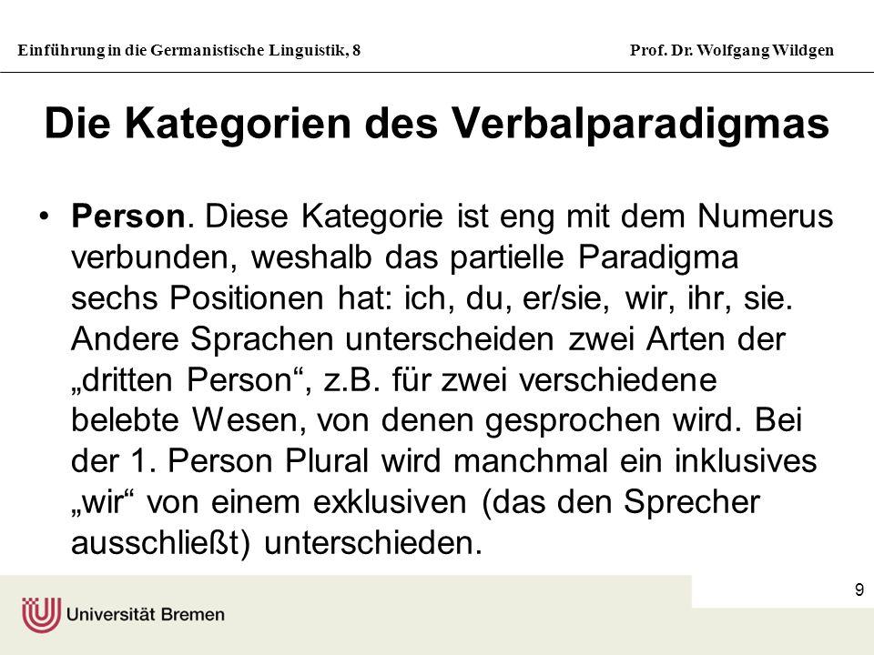 Einführung in die Germanistische Linguistik, 8Prof. Dr. Wolfgang Wildgen 9 Die Kategorien des Verbalparadigmas Person. Diese Kategorie ist eng mit dem