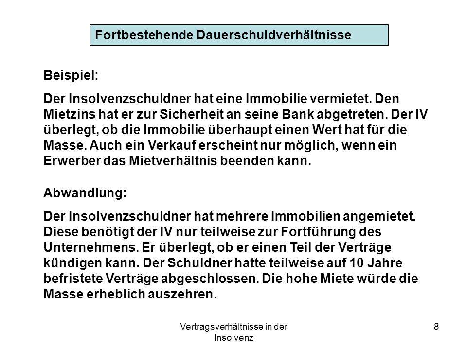 Vertragsverhältnisse in der Insolvenz 8 Fortbestehende Dauerschuldverhältnisse Beispiel: Der Insolvenzschuldner hat eine Immobilie vermietet. Den Miet