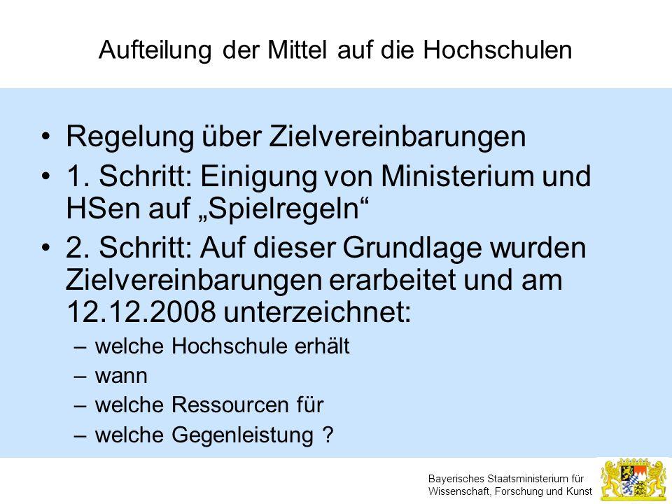 Bayerisches Staatsministerium für Wissenschaft, Forschung und Kunst Aufteilung der Mittel auf die Hochschulen Regelung über Zielvereinbarungen 1. Schr