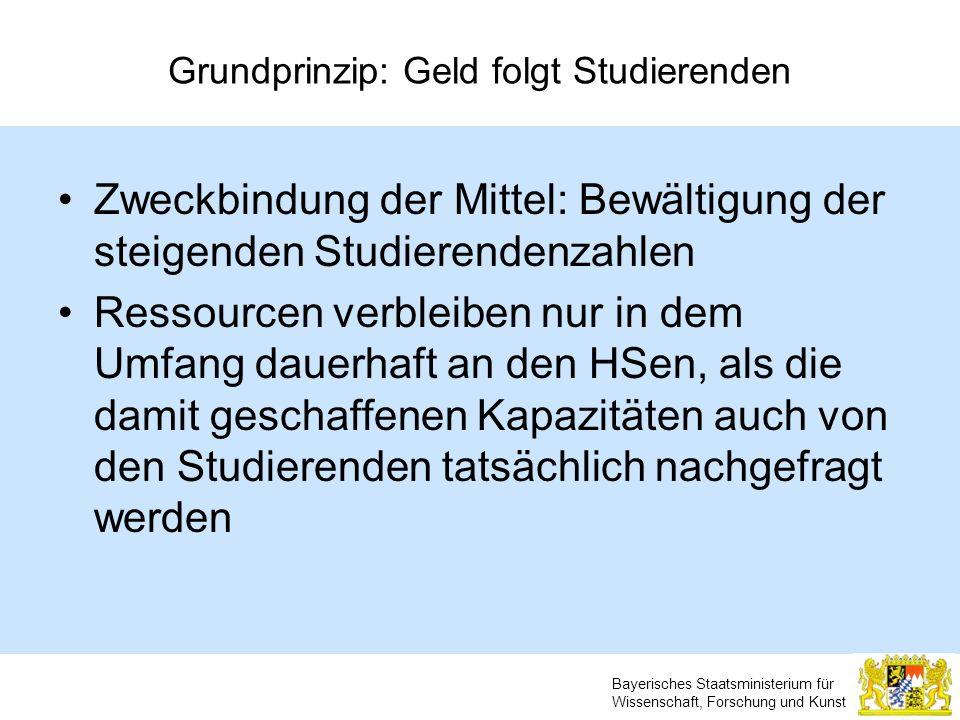 Bayerisches Staatsministerium für Wissenschaft, Forschung und Kunst Grundprinzip: Geld folgt Studierenden Zweckbindung der Mittel: Bewältigung der ste