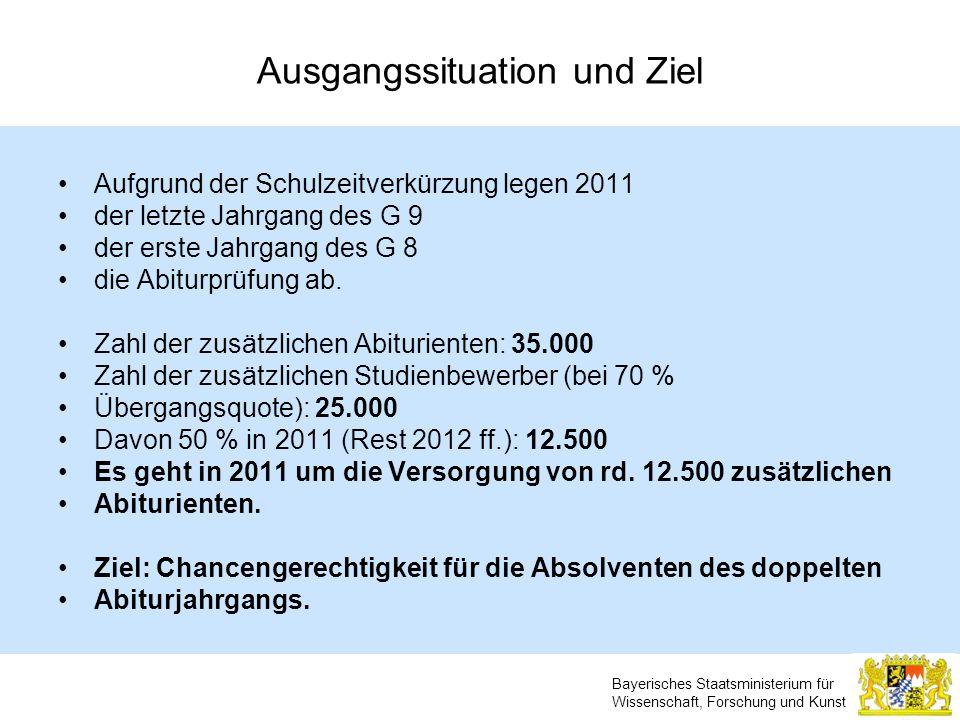 Bayerisches Staatsministerium für Wissenschaft, Forschung und Kunst Ausgangssituation und Ziel Aufgrund der Schulzeitverkürzung legen 2011 der letzte
