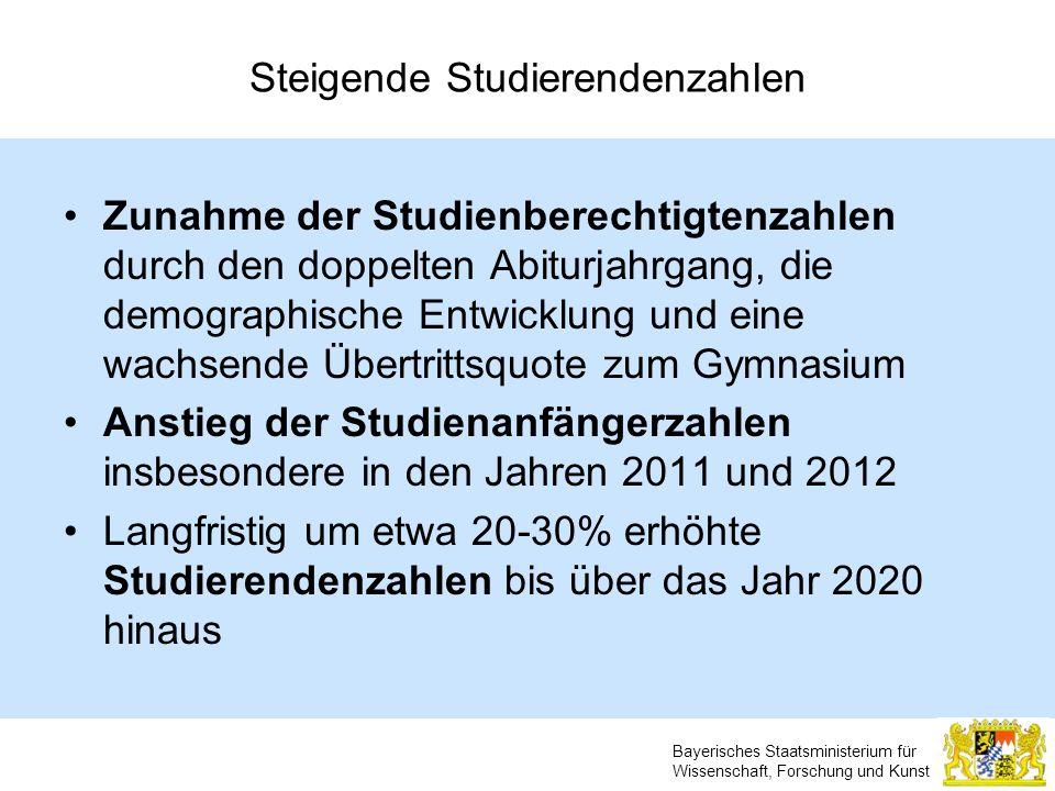 Bayerisches Staatsministerium für Wissenschaft, Forschung und Kunst Steigende Studierendenzahlen Zunahme der Studienberechtigtenzahlen durch den doppe