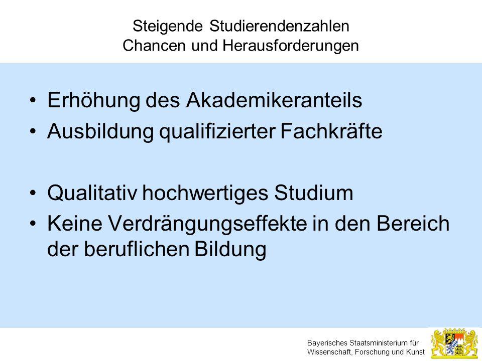 Bayerisches Staatsministerium für Wissenschaft, Forschung und Kunst Steigende Studierendenzahlen Chancen und Herausforderungen Erhöhung des Akademiker