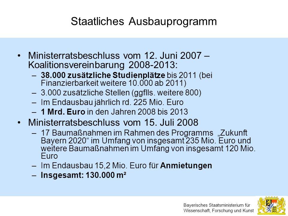 Bayerisches Staatsministerium für Wissenschaft, Forschung und Kunst Staatliches Ausbauprogramm Ministerratsbeschluss vom 12. Juni 2007 – Koalitionsver