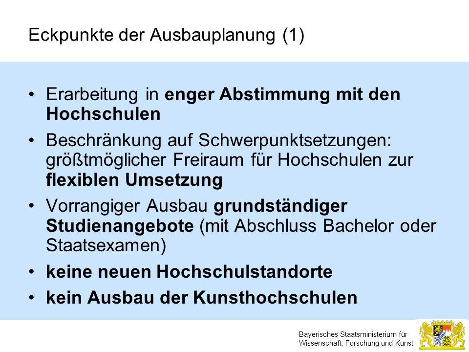 Bayerisches Staatsministerium für Wissenschaft, Forschung und Kunst Eckpunkte der Ausbauplanung (1) Erarbeitung in enger Abstimmung mit den Hochschule