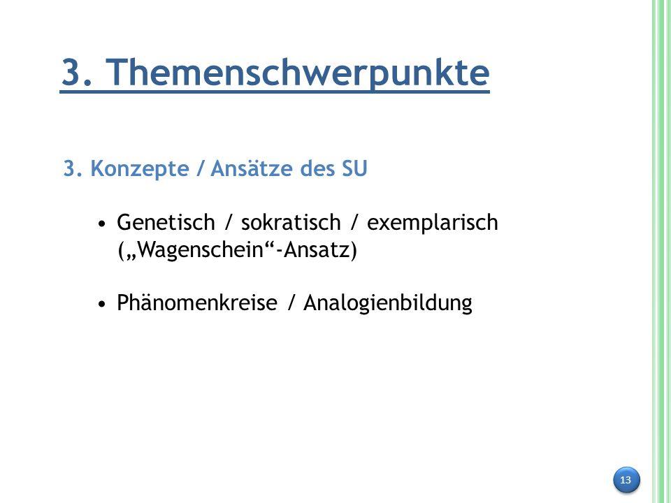 13 3. Themenschwerpunkte 3. Konzepte / Ansätze des SU Genetisch / sokratisch / exemplarisch (Wagenschein-Ansatz) Phänomenkreise / Analogienbildung
