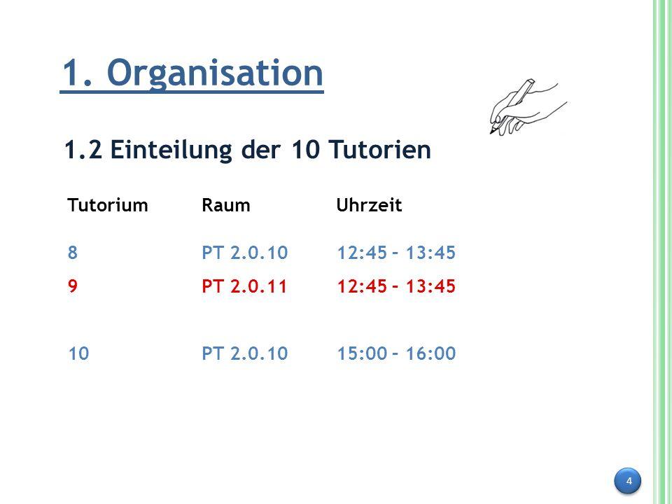 4 1. Organisation 1.2 Einteilung der 10 Tutorien Tutorium RaumUhrzeit 8PT 2.0.1012:45 – 13:45 9PT 2.0.1112:45 – 13:45 10PT 2.0.1015:00 – 16:00